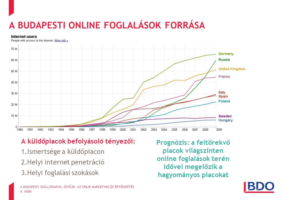 KITEKINTÉS Újabb forradalmi változások várhatóak: A közösségi médiában Az okostelefonok további elterjedésével A keresőprogramok, (pl.