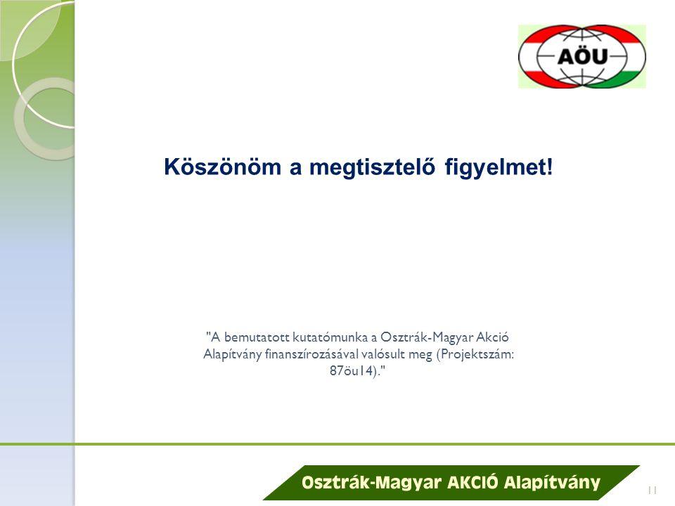 A bemutatott kutatómunka a Osztrák-Magyar Akció Alapítvány finanszírozásával valósult meg (Projektszám: 87öu14). Köszönöm a megtisztelő figyelmet.
