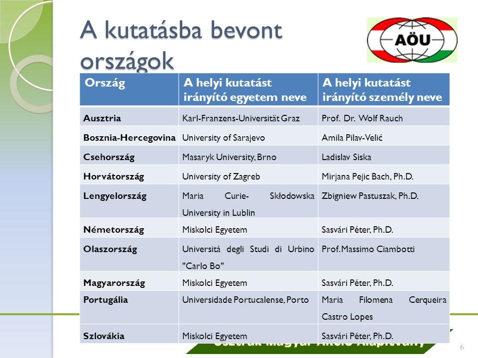 A kutatásba bevont országok OrszágA helyi kutatást irányító egyetem neve A helyi kutatást irányító személy neve AusztriaKarl-Franzens-Universität GrazProf.