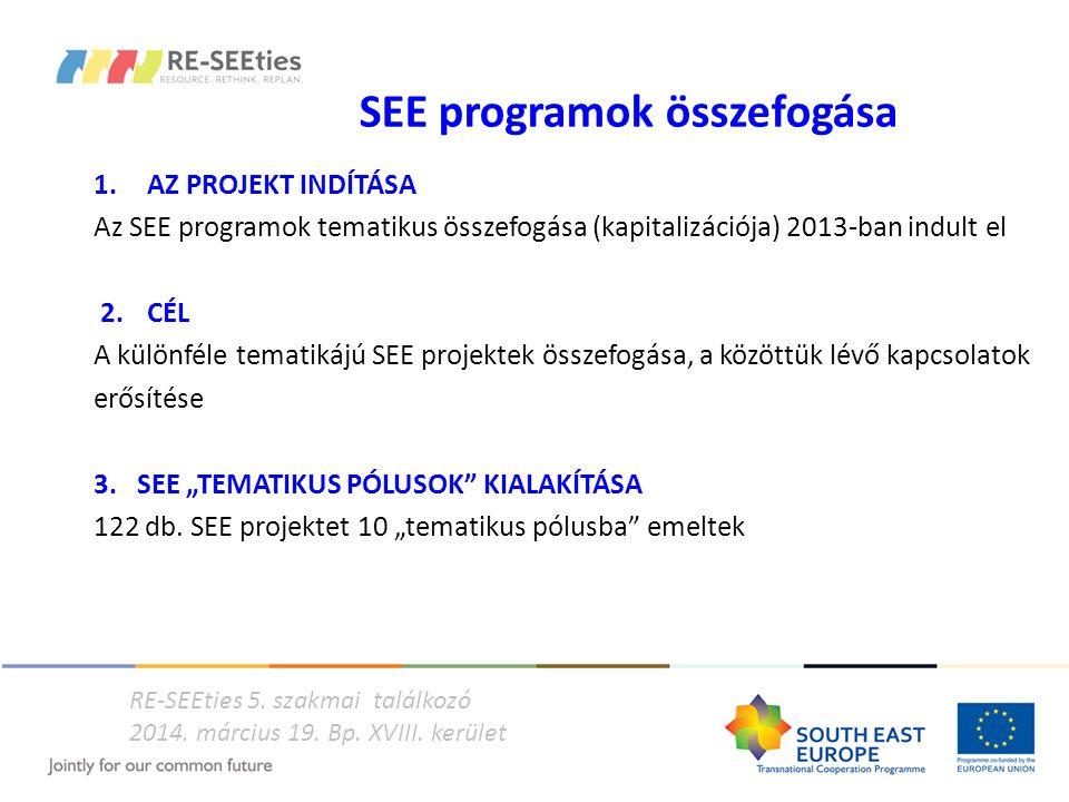 SEE programok összefogása 1.AZ PROJEKT INDÍTÁSA Az SEE programok tematikus összefogása (kapitalizációja) 2013-ban indult el 2. CÉL A különféle tematik