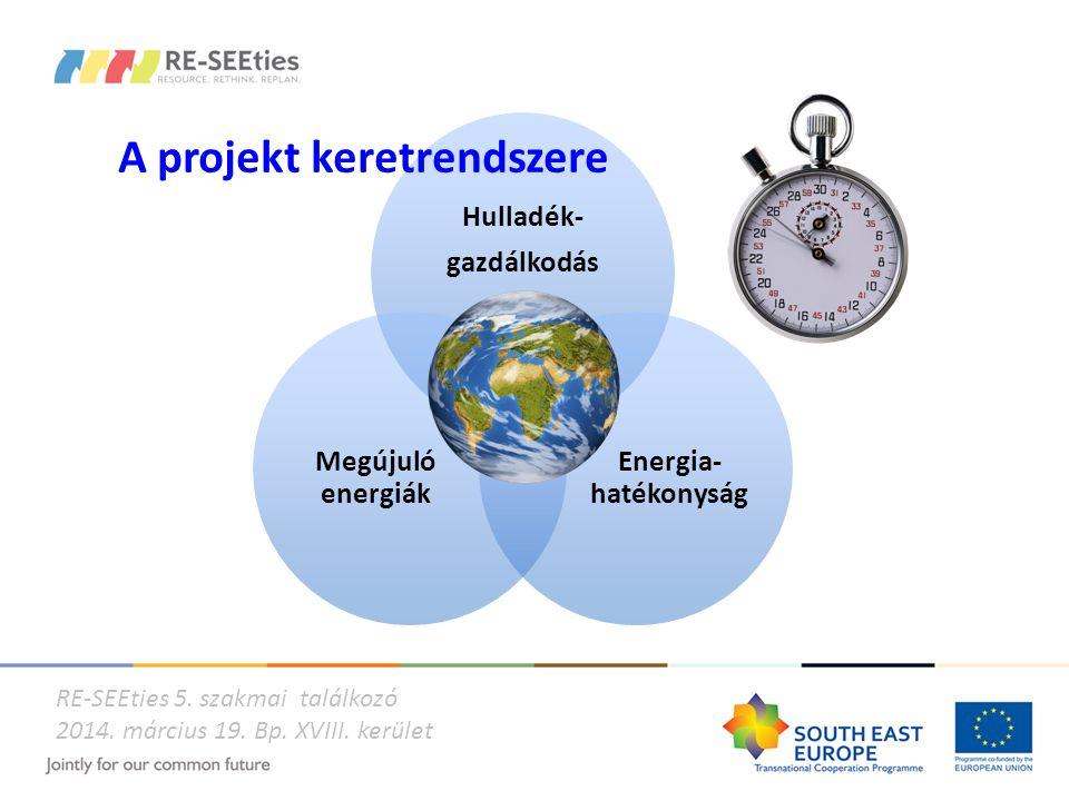 Hulladék- gazdálkodás Energia- hatékonyság Megújuló energiák RE-SEEties 5. szakmai találkozó 2014. március 19. Bp. XVIII. kerület A projekt keretrends