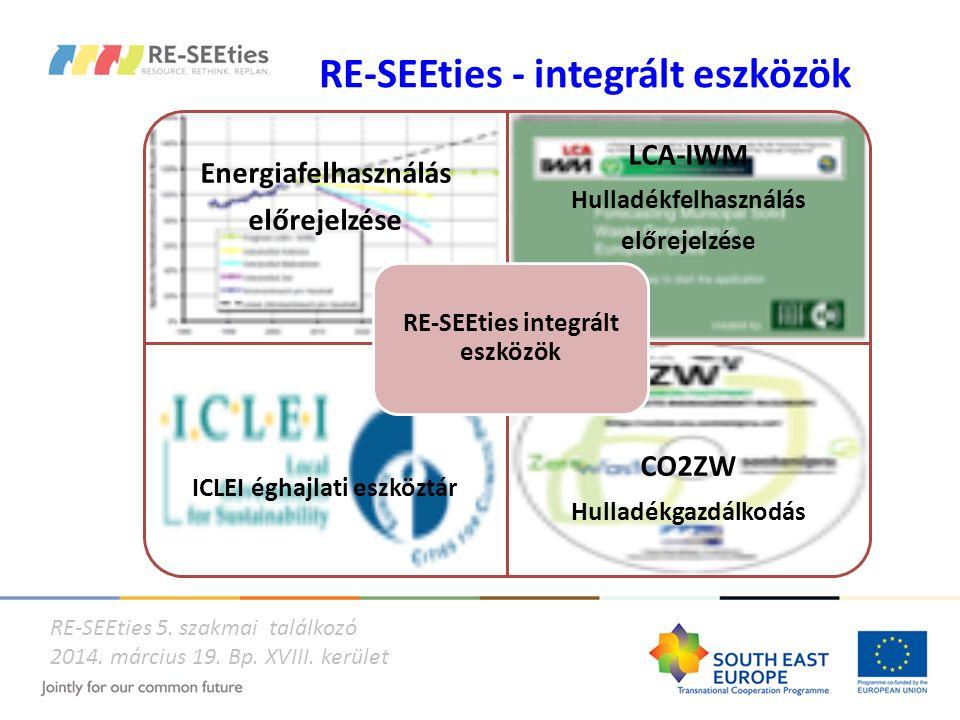 Energiafelhasználás előrejelzése LCA-IWM Hulladékfelhasználás előrejelzése ICLEI éghajlati eszköztár CO2ZW Hulladékgazdálkodás RE-SEEties integrált es