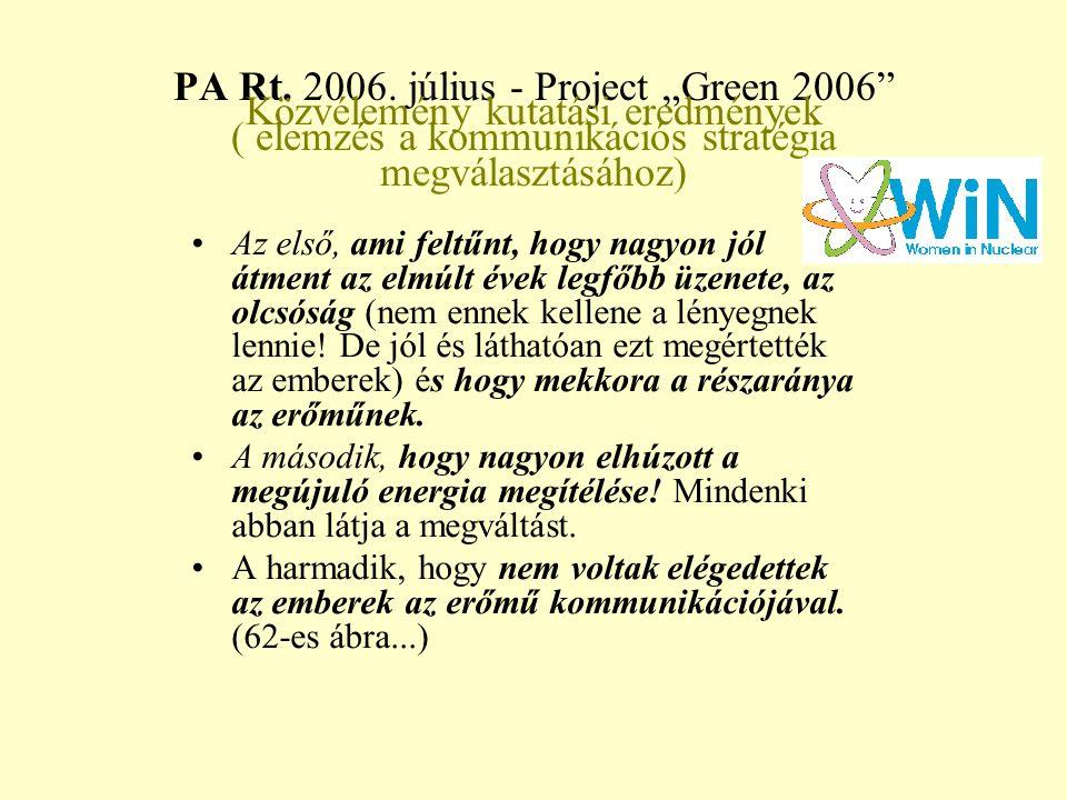 PA Rt. 2006.
