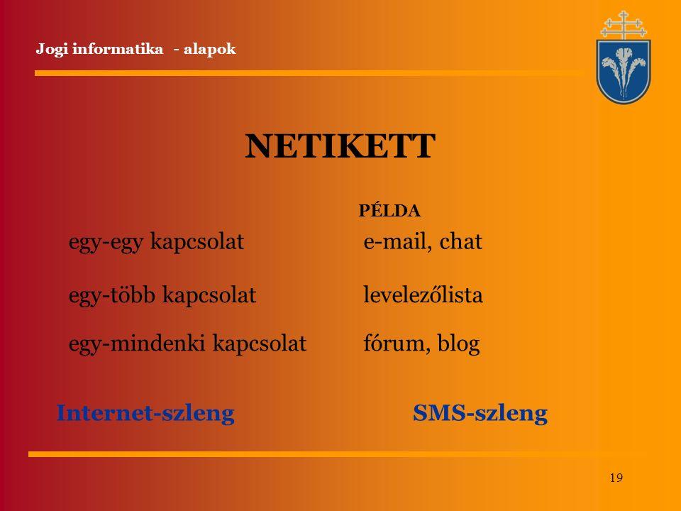 19 NETIKETT egy-egy kapcsolat egy-több kapcsolat egy-mindenki kapcsolat e-mail, chat levelezőlista fórum, blog PÉLDA Jogi informatika - alapok Internet-szlengSMS-szleng