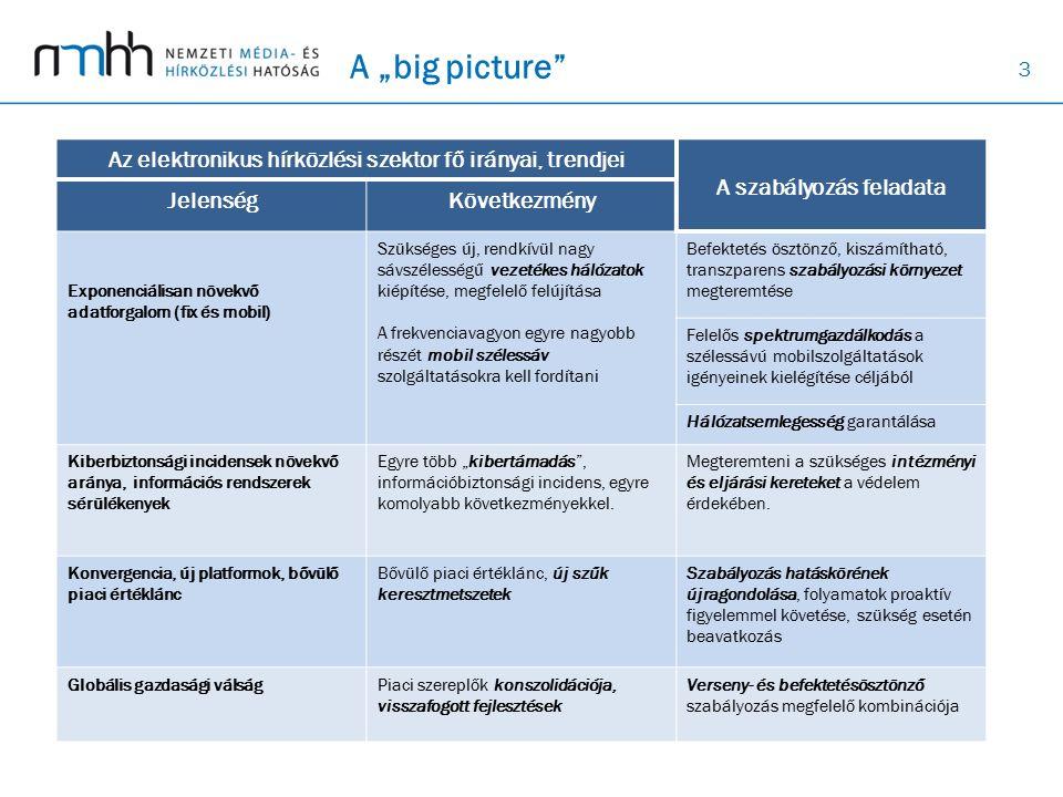 """4 1)Madártávlatból 2)A teljes társadalom """"bekapcsolása a digitális világba 3)A biztonság felértékelődő szerepe 4)Új platformok, átalakuló piaci értéklánc, szabályozási kérdések"""