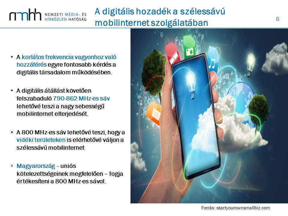 6 A digitális hozadék a szélessávú mobilinternet szolgálatában A korlátos frekvencia vagyonhoz való hozzáférés egyre fontosabb kérdés a digitális társ