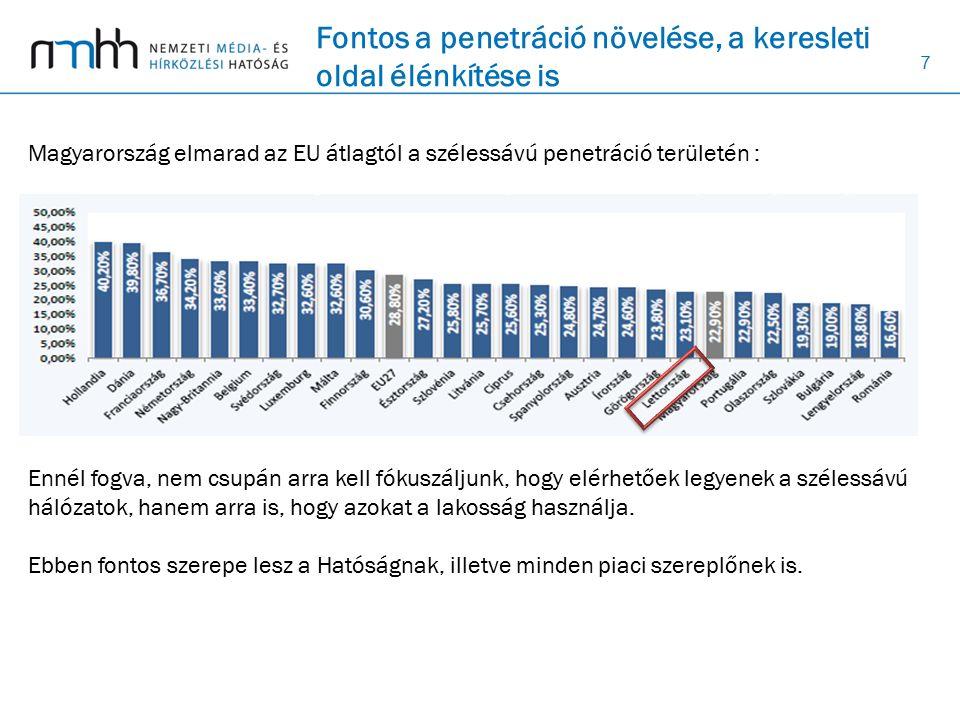 7 Fontos a penetráció növelése, a keresleti oldal élénkítése is Magyarország elmarad az EU átlagtól a szélessávú penetráció területén : Ennél fogva, nem csupán arra kell fókuszáljunk, hogy elérhetőek legyenek a szélessávú hálózatok, hanem arra is, hogy azokat a lakosság használja.