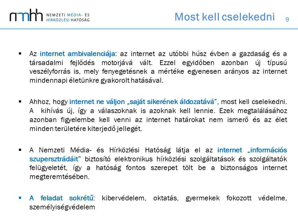 10 www.internethotline.hu Az Internet Hotline honlapja ismeretterjesztő, szülői segítségnyújtó honlap is.