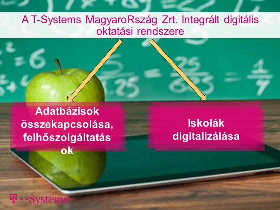 A T-Systems MagyaroRszág Zrt.