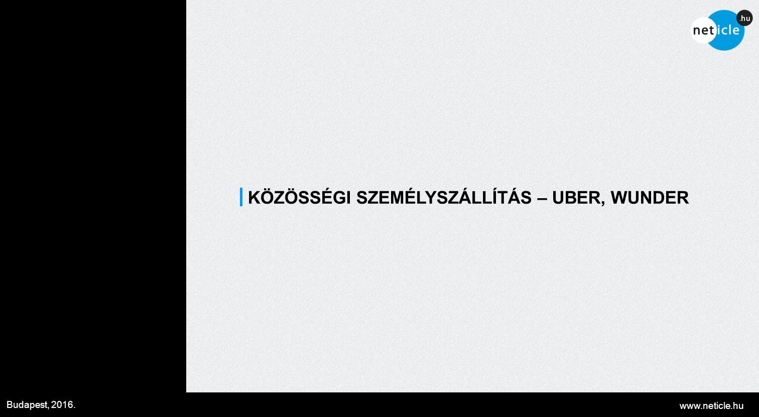 www.neticle.hu Budapest, 2016. KÖZÖSSÉGI SZEMÉLYSZÁLLÍTÁS – UBER, WUNDER