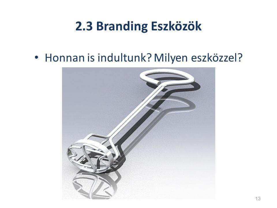 2.3 Branding Eszközök Honnan is indultunk? Milyen eszközzel? 13