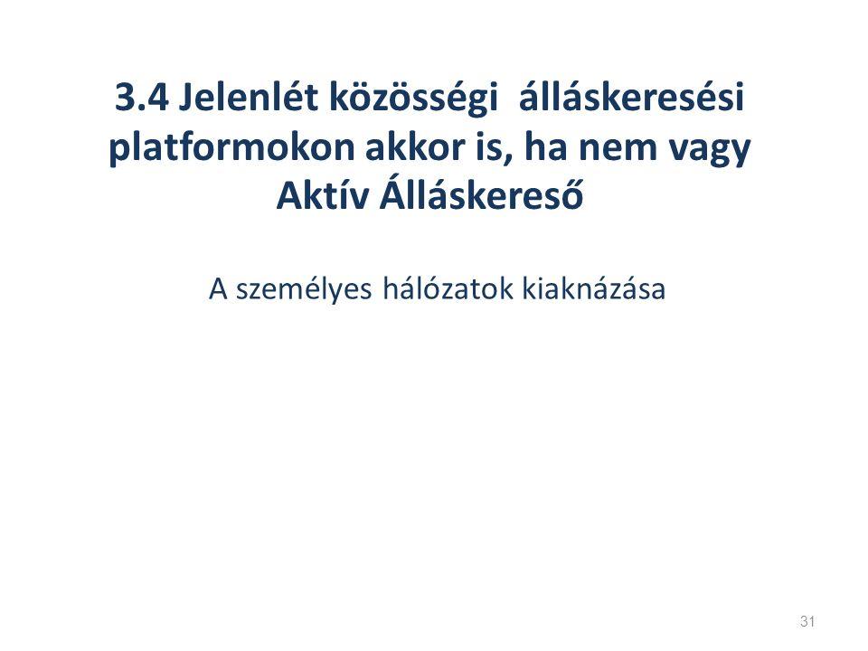 3.4 Jelenlét közösségi álláskeresési platformokon akkor is, ha nem vagy Aktív Álláskereső A személyes hálózatok kiaknázása 31