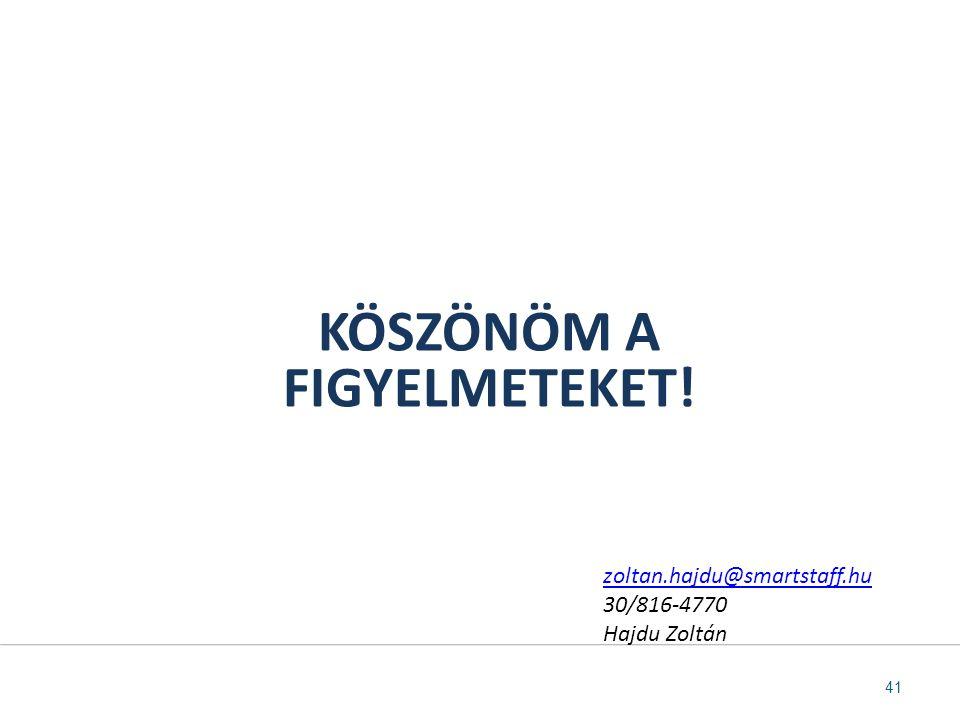 KÖSZÖNÖM A FIGYELMETEKET! 41 zoltan.hajdu@smartstaff.hu 30/816-4770 Hajdu Zoltán