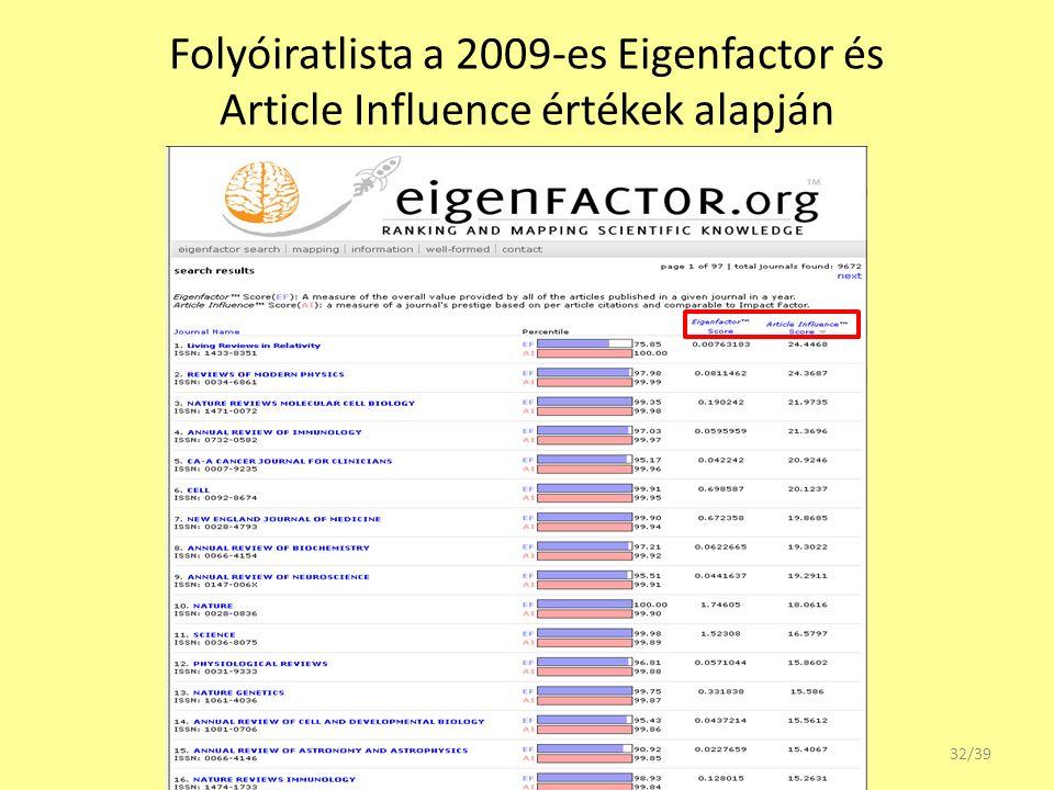 Folyóiratlista a 2009-es Eigenfactor és Article Influence értékek alapján 32/39