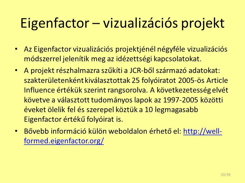 Eigenfactor – vizualizációs projekt Az Eigenfactor vizualizációs projektjénél négyféle vizualizációs módszerrel jelenítik meg az idézettségi kapcsolat