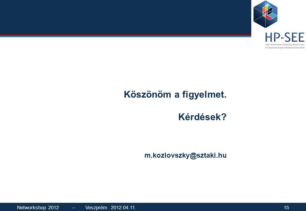 Köszönöm a figyelmet. Kérdések? m.kozlovszky@sztaki.hu Networkshop 2012 – Veszprém 2012.04.11.15