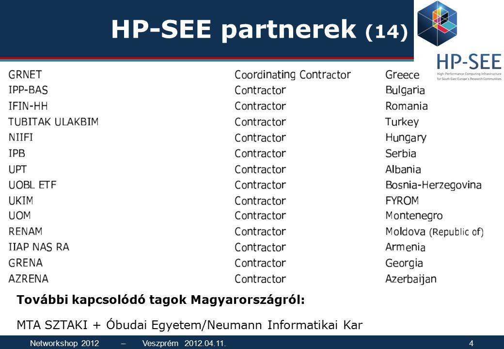 HP-SEE partnerek (14) Networkshop 2012 – Veszprém 2012.04.11.4 További kapcsolódó tagok Magyarországról: MTA SZTAKI + Óbudai Egyetem/Neumann Informatikai Kar