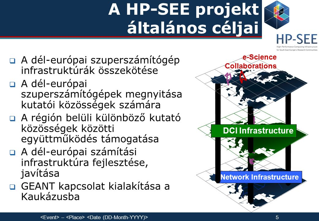 A HP-SEE projekt általános céljai  A dél-európai szuperszámítógép infrastruktúrák összekötése  A dél-európai szuperszámítógépek megnyitása kutatói k