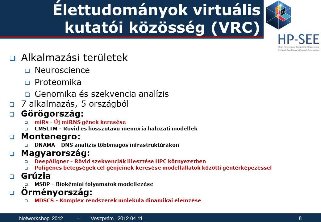 Élettudományok virtuális kutatói közösség (VRC)  Alkalmazási területek  Neuroscience  Proteomika  Genomika és szekvencia analízis  7 alkalmazás,