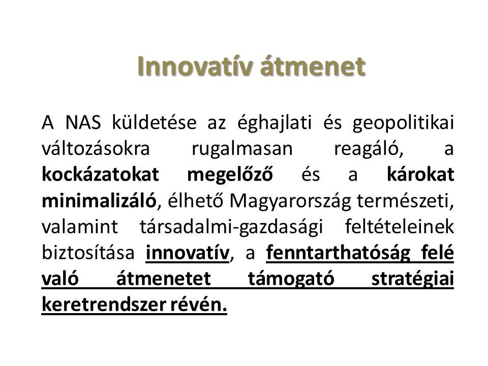 Innovatív átmenet Innovatív átmenet A NAS küldetése az éghajlati és geopolitikai változásokra rugalmasan reagáló, a kockázatokat megelőző és a károkat minimalizáló, élhető Magyarország természeti, valamint társadalmi-gazdasági feltételeinek biztosítása innovatív, a fenntarthatóság felé való átmenetet támogató stratégiai keretrendszer révén.