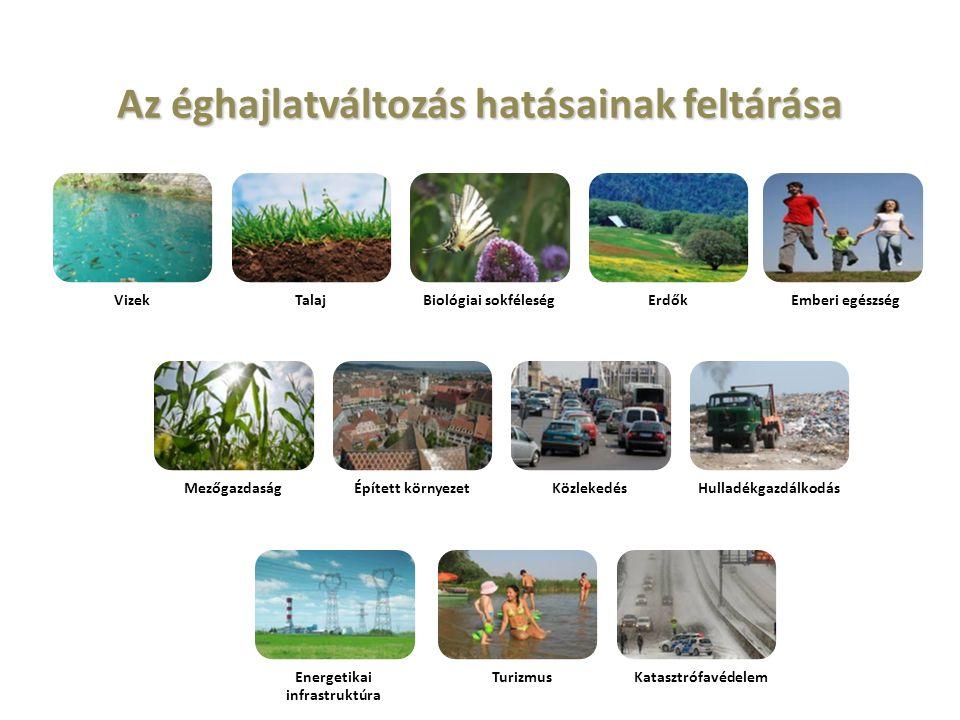 Az éghajlatváltozás hatásainak feltárása VizekTalajBiológiai sokféleségErdőkEmberi egészség MezőgazdaságÉpített környezetKözlekedésHulladékgazdálkodás Energetikai infrastruktúra TurizmusKatasztrófavédelem