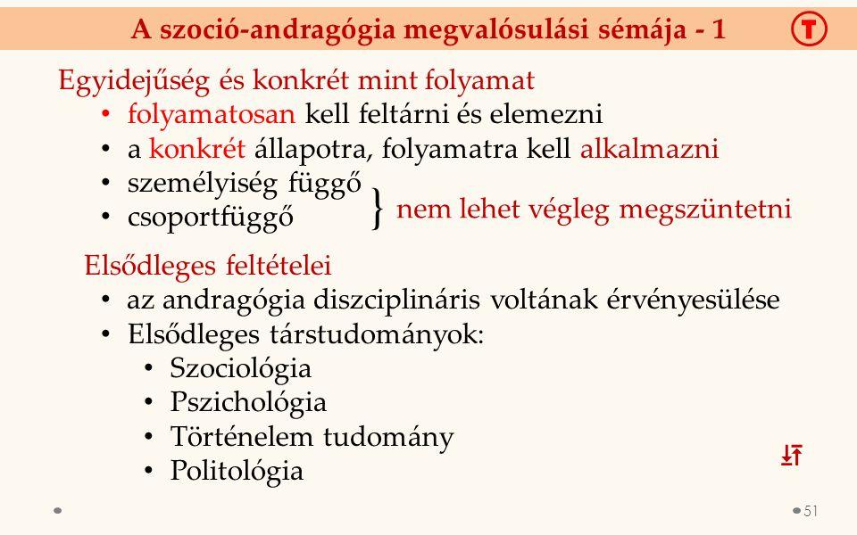 A szoció-andragógia megvalósulási sémája - 1 Egyidejűség és konkrét mint folyamat folyamatosan kell feltárni és elemezni a konkrét állapotra, folyamatra kell alkalmazni személyiség függő csoportfüggő Elsődleges feltételei az andragógia diszciplináris voltának érvényesülése Elsődleges társtudományok: Szociológia Pszichológia Történelem tudomány Politológia } nem lehet végleg megszüntetni T  51