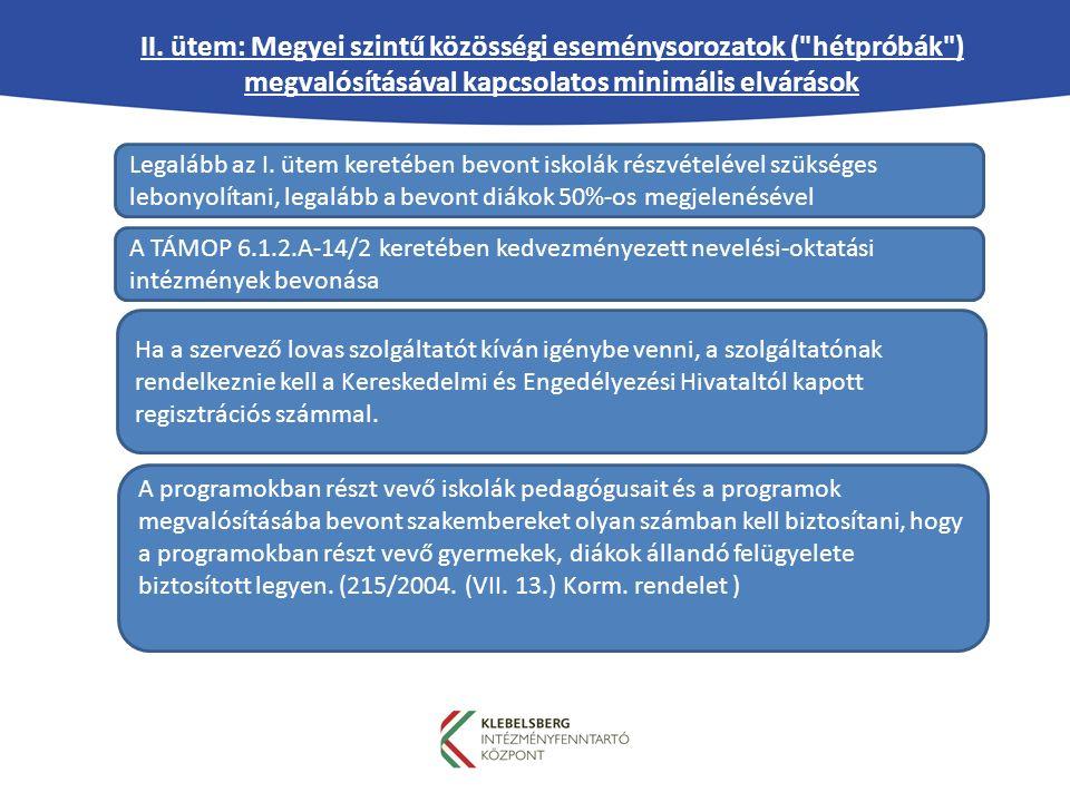 II. ütem: Megyei szintű közösségi eseménysorozatok (