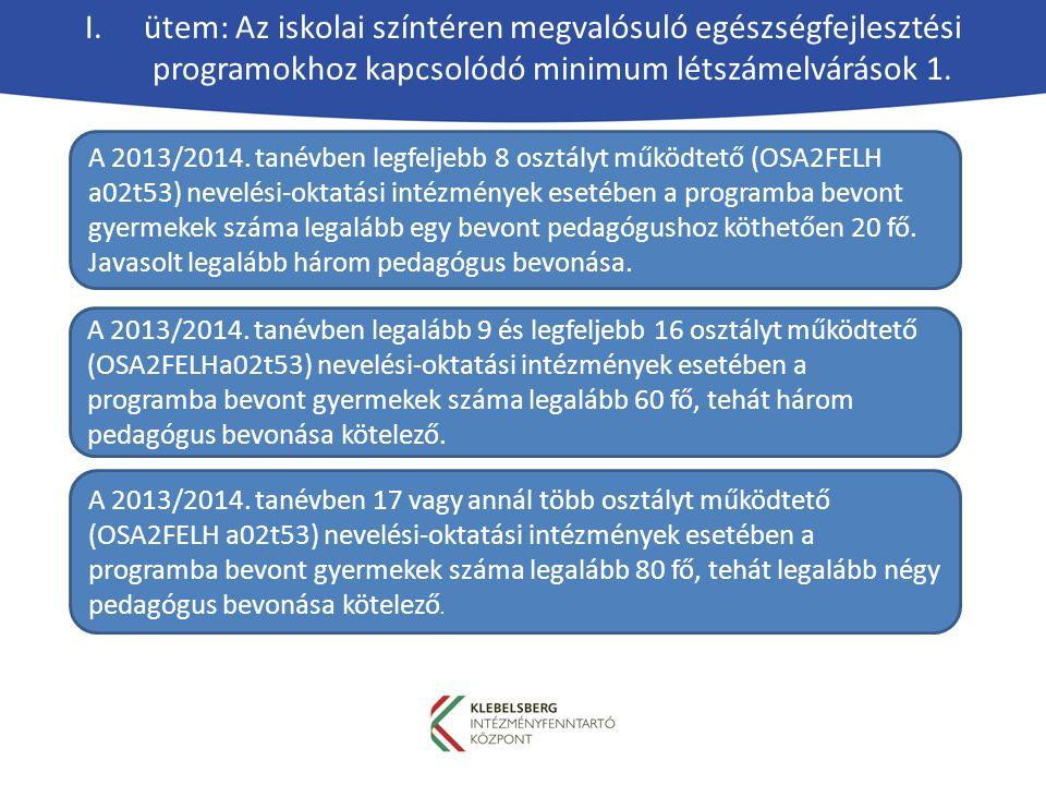 I.ütem: Az iskolai színtéren megvalósuló egészségfejlesztési programokhoz kapcsolódó minimum létszámelvárások 1.