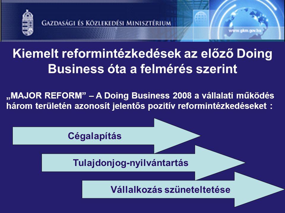 """Kiemelt reformintézkedések az előző Doing Business óta a felmérés szerint """"MAJOR REFORM – A Doing Business 2008 a vállalati működés három területén azonosít jelentős pozitív reformintézkedéseket : Cégalapítás Tulajdonjog-nyilvántartás Vállalkozás szüneteltetése"""
