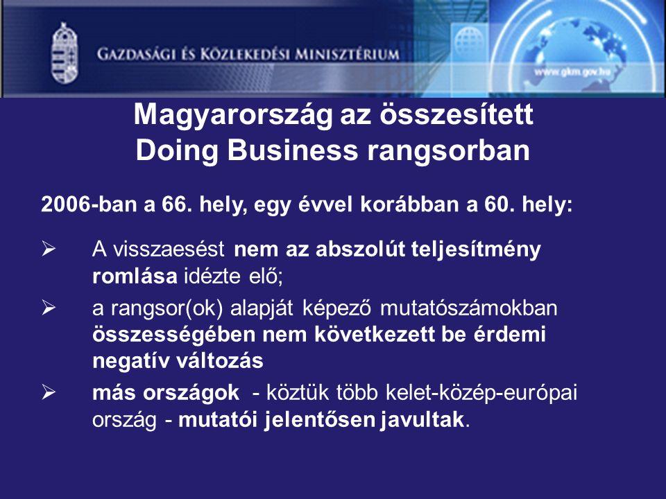 Magyarország az összesített Doing Business rangsorban  A visszaesést nem az abszolút teljesítmény romlása idézte elő;  a rangsor(ok) alapját képező mutatószámokban összességében nem következett be érdemi negatív változás  más országok - köztük több kelet-közép-európai ország - mutatói jelentősen javultak.