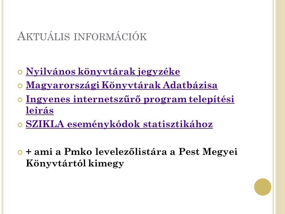 A KTUÁLIS INFORMÁCIÓK Nyilvános könyvtárak jegyzéke Magyarországi Könyvtárak Adatbázisa Ingyenes internetszűrő program telepítési leírás SZIKLA eseménykódok statisztikához + ami a Pmko levelezőlistára a Pest Megyei Könyvtártól kimegy