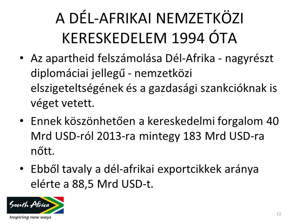 A DÉL-AFRIKAI NEMZETKÖZI KERESKEDELEM 1994 ÓTA Az apartheid felszámolása Dél-Afrika - nagyrészt diplomáciai jellegű - nemzetközi elszigeteltségének és a gazdasági szankcióknak is véget vetett.