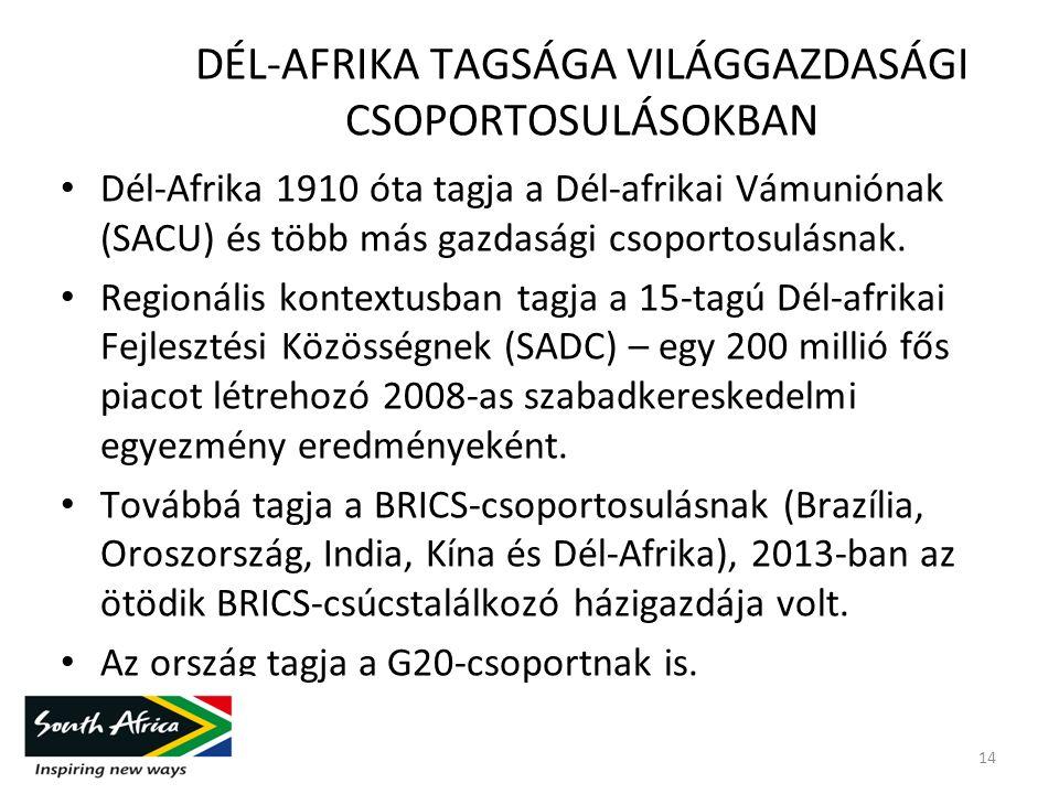 DÉL-AFRIKA TAGSÁGA VILÁGGAZDASÁGI CSOPORTOSULÁSOKBAN Dél-Afrika 1910 óta tagja a Dél-afrikai Vámuniónak (SACU) és több más gazdasági csoportosulásnak.