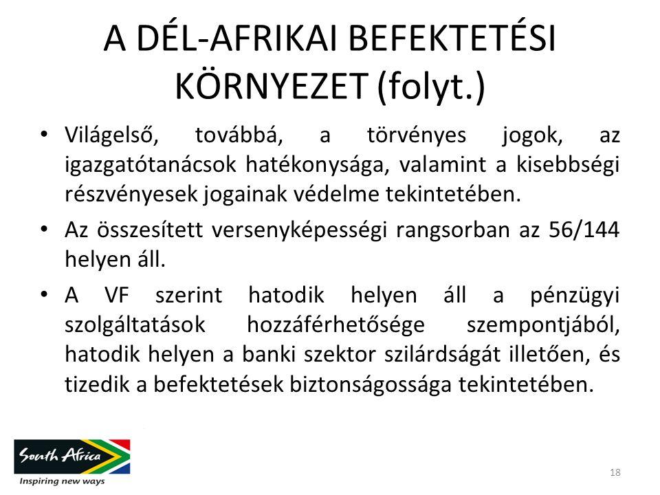 A DÉL-AFRIKAI BEFEKTETÉSI KÖRNYEZET (folyt.) Világelső, továbbá, a törvényes jogok, az igazgatótanácsok hatékonysága, valamint a kisebbségi részvényesek jogainak védelme tekintetében.