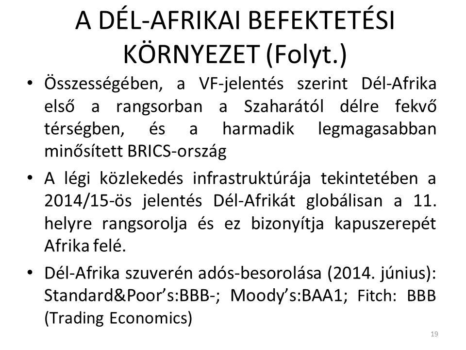 A DÉL-AFRIKAI BEFEKTETÉSI KÖRNYEZET (Folyt.) Összességében, a VF-jelentés szerint Dél-Afrika első a rangsorban a Szaharától délre fekvő térségben, és a harmadik legmagasabban minősített BRICS-ország A légi közlekedés infrastruktúrája tekintetében a 2014/15-ös jelentés Dél-Afrikát globálisan a 11.