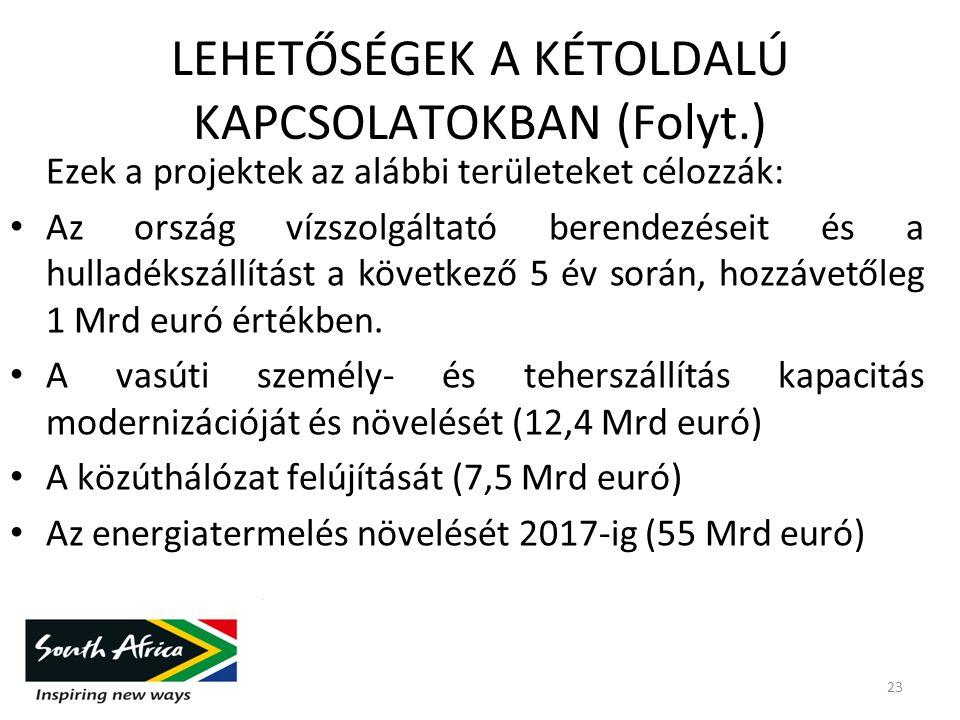 LEHETŐSÉGEK A KÉTOLDALÚ KAPCSOLATOKBAN (Folyt.) Ezek a projektek az alábbi területeket célozzák: Az ország vízszolgáltató berendezéseit és a hulladékszállítást a következő 5 év során, hozzávetőleg 1 Mrd euró értékben.