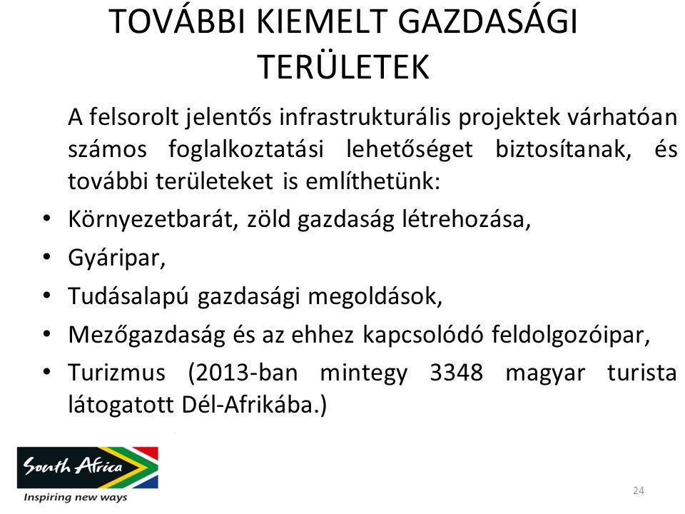 TOVÁBBI KIEMELT GAZDASÁGI TERÜLETEK A felsorolt jelentős infrastrukturális projektek várhatóan számos foglalkoztatási lehetőséget biztosítanak, és további területeket is említhetünk: Környezetbarát, zöld gazdaság létrehozása, Gyáripar, Tudásalapú gazdasági megoldások, Mezőgazdaság és az ehhez kapcsolódó feldolgozóipar, Turizmus (2013-ban mintegy 3348 magyar turista látogatott Dél-Afrikába.) 24