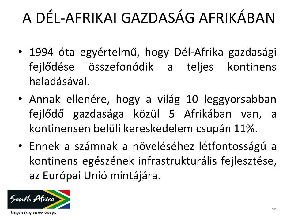 A DÉL-AFRIKAI GAZDASÁG AFRIKÁBAN 1994 óta egyértelmű, hogy Dél-Afrika gazdasági fejlődése összefonódik a teljes kontinens haladásával.