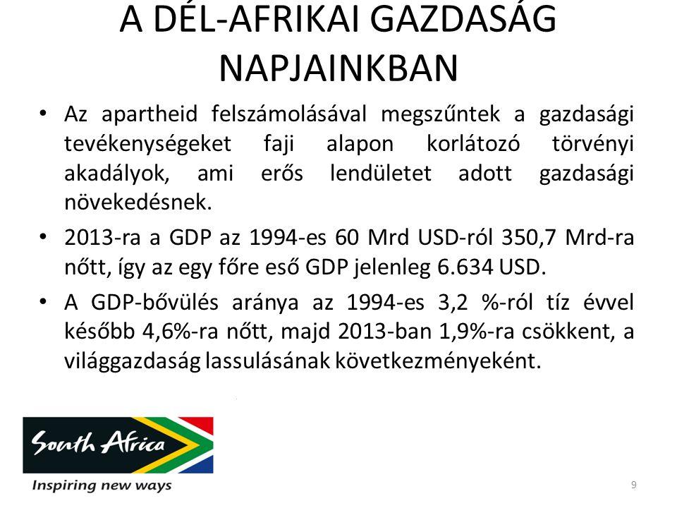 A DÉL-AFRIKAI GAZDASÁG NAPJAINKBAN Az apartheid felszámolásával megszűntek a gazdasági tevékenységeket faji alapon korlátozó törvényi akadályok, ami erős lendületet adott gazdasági növekedésnek.