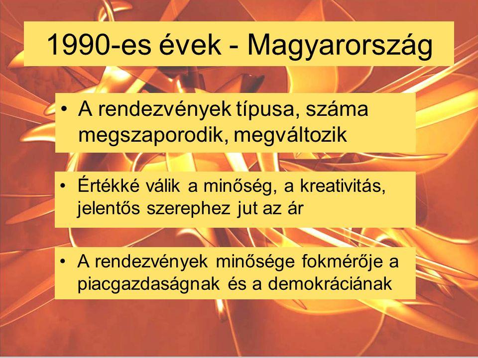 1990-es évek - Magyarország Értékké válik a minőség, a kreativitás, jelentős szerephez jut az ár A rendezvények minősége fokmérője a piacgazdaságnak és a demokráciának A rendezvények típusa, száma megszaporodik, megváltozik