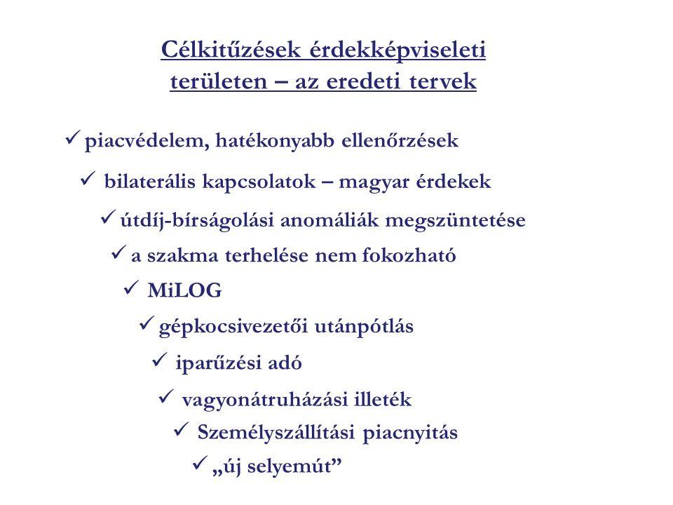 """Célkitűzések érdekképviseleti területen – az eredeti tervek piacvédelem, hatékonyabb ellenőrzések bilaterális kapcsolatok – magyar érdekek útdíj-bírságolási anomáliák megszüntetése a szakma terhelése nem fokozható MiLOG gépkocsivezetői utánpótlás iparűzési adó vagyonátruházási illeték Személyszállítási piacnyitás """"új selyemút"""