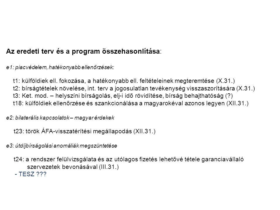 Az eredeti terv és a program összehasonlítása: e1: piacvédelem, hatékonyabb ellenőrzések: t1: külföldiek ell.