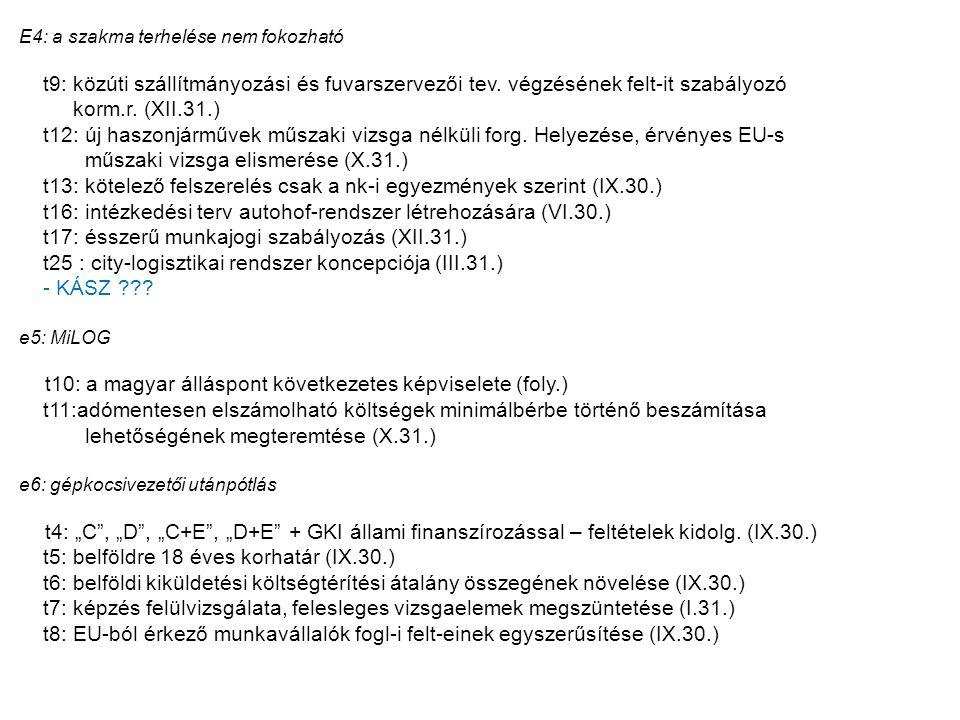 E4: a szakma terhelése nem fokozható t9: közúti szállítmányozási és fuvarszervezői tev.
