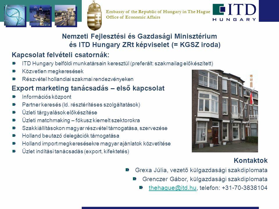 Nemzeti Fejlesztési és Gazdasági Minisztérium és ITD Hungary ZRt képviselet (= KGSZ iroda) Kapcsolat felvételi csatornák: ITD Hungary belföldi munkatá