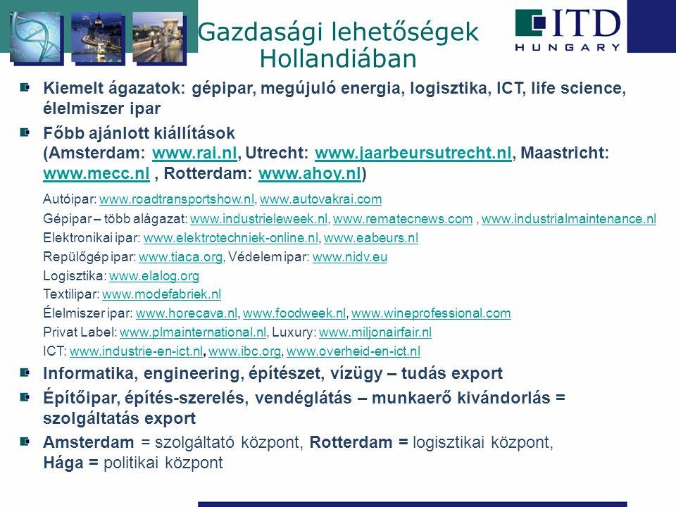 Gazdasági lehetőségek Hollandiában Kiemelt ágazatok: gépipar, megújuló energia, logisztika, ICT, life science, élelmiszer ipar Főbb ajánlott kiállítás
