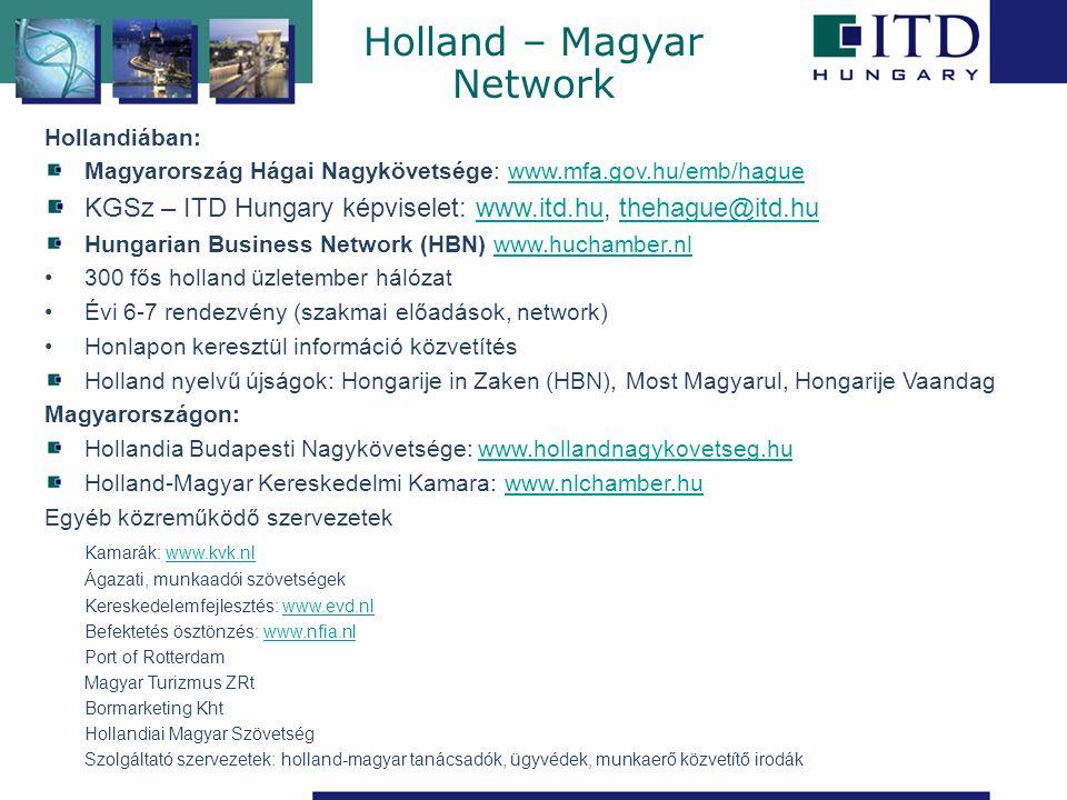 Holland – Magyar Network Hollandiában: Magyarország Hágai Nagykövetsége: www.mfa.gov.hu/emb/haguewww.mfa.gov.hu/emb/hague KGSz – ITD Hungary képviselet: www.itd.hu, thehague@itd.huwww.itd.huthehague@itd.hu Hungarian Business Network (HBN) www.huchamber.nlwww.huchamber.nl 300 fős holland üzletember hálózat Évi 6-7 rendezvény (szakmai előadások, network) Honlapon keresztül információ közvetítés Holland nyelvű újságok: Hongarije in Zaken (HBN), Most Magyarul, Hongarije Vaandag Magyarországon: Hollandia Budapesti Nagykövetsége: www.hollandnagykovetseg.huwww.hollandnagykovetseg.hu Holland-Magyar Kereskedelmi Kamara: www.nlchamber.huwww.nlchamber.hu Egyéb közreműködő szervezetek Kamarák: www.kvk.nlwww.kvk.nl Ágazati, munkaadói szövetségek Kereskedelemfejlesztés: www.evd.nlwww.evd.nl Befektetés ösztönzés: www.nfia.nlwww.nfia.nl Port of Rotterdam Magyar Turizmus ZRt Bormarketing Kht Hollandiai Magyar Szövetség Szolgáltató szervezetek: holland-magyar tanácsadók, ügyvédek, munkaerő közvetítő irodák