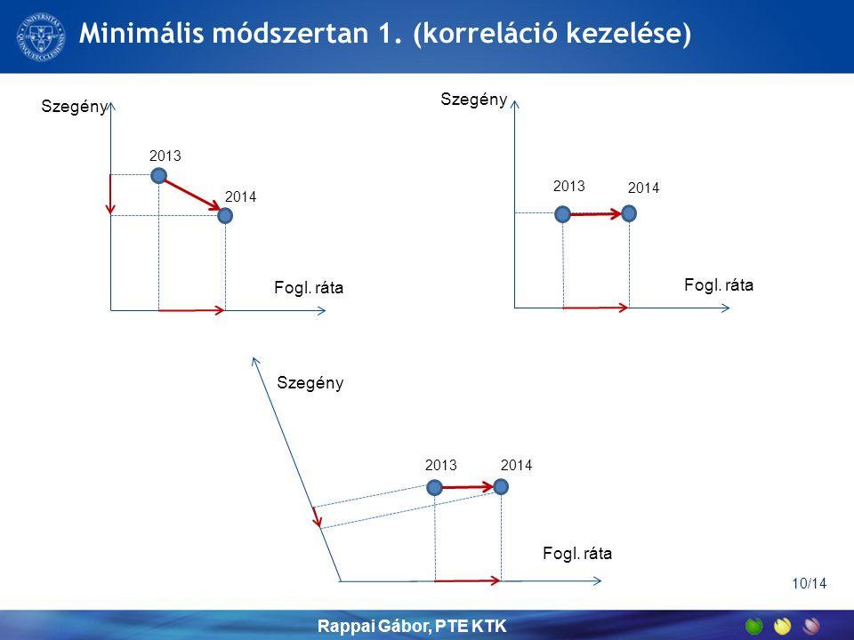 Minimális módszertan 1. (korreláció kezelése) Fogl.