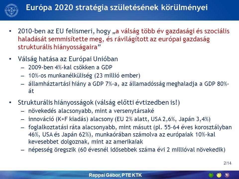 """Európa 2020 stratégia születésének körülményei 2010-ben az EU felismeri, hogy """"a válság több év gazdasági és szociális haladását semmisítette meg, és rávilágított az európai gazdaság strukturális hiányosságaira Válság hatása az Európai Unióban – 2009-ben 4%-kal csökken a GDP – 10%-os munkanélküliség (23 millió ember) – államháztartási hiány a GDP 7%-a, az államadósság meghaladja a GDP 80%- át Strukturális hiányosságok (válság előtti évtizedben is!) – növekedés alacsonyabb, mint a versenytársaké – innováció (K+F kiadás) alacsony (EU 2% alatt, USA 2,6%, Japán 3,4%) – foglalkoztatási ráta alacsonyabb, mint másutt (pl."""