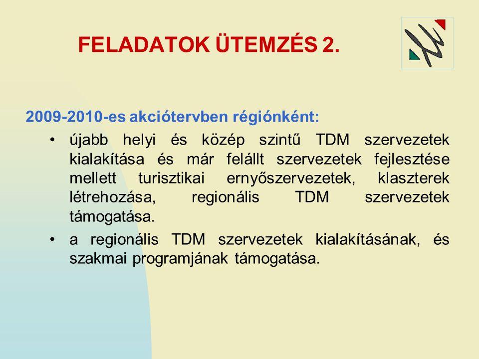 FELADATOK, ÜTEMEZÉS 2007. II. fele: a szervezetek kialakítását elősegítőn szakmai útmutató/kézikönyv készítése, kiadása, az érintetteknek történő elju