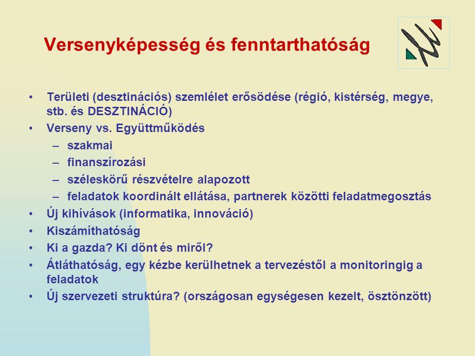 Versenyképesség és fenntarthatóság Területi (desztinációs) szemlélet erősödése (régió, kistérség, megye, stb.